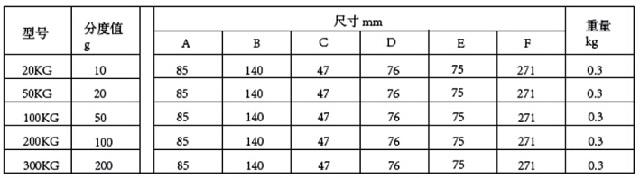 thông số cân treo điện tử mini OCS